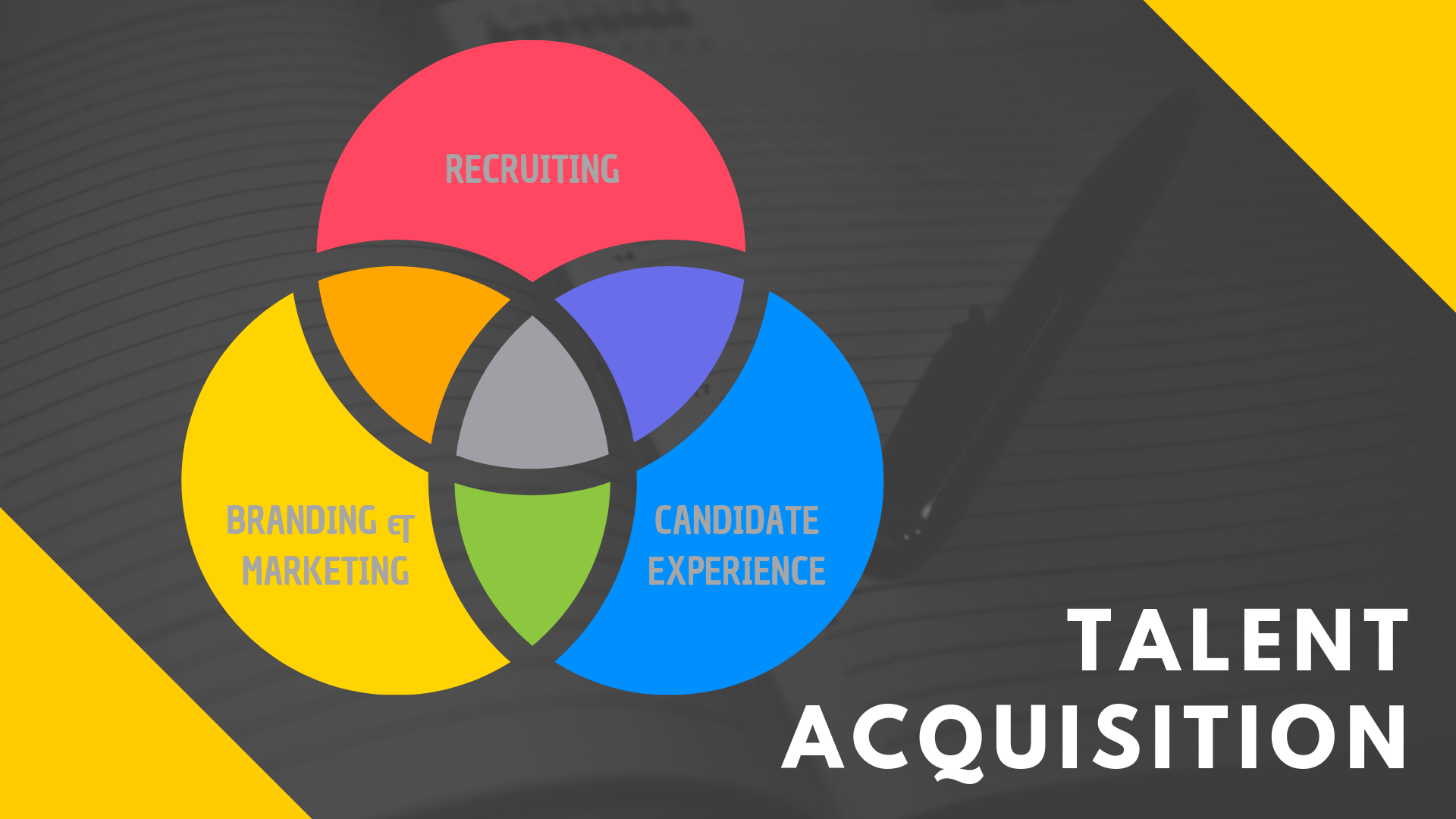 Talent Acquisition Components Leadingedge Personnel