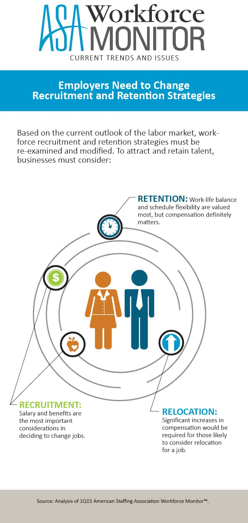 Hire better with recruitment and retention strategies